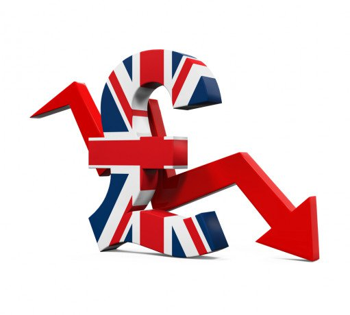 UK Inflation Fails to Meet Forecasts, Sterling (GBP) Weakens